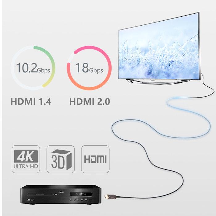 kabel hdmi 2.0 m/m optical ultrapro 10,0m unitek y-c1028bk